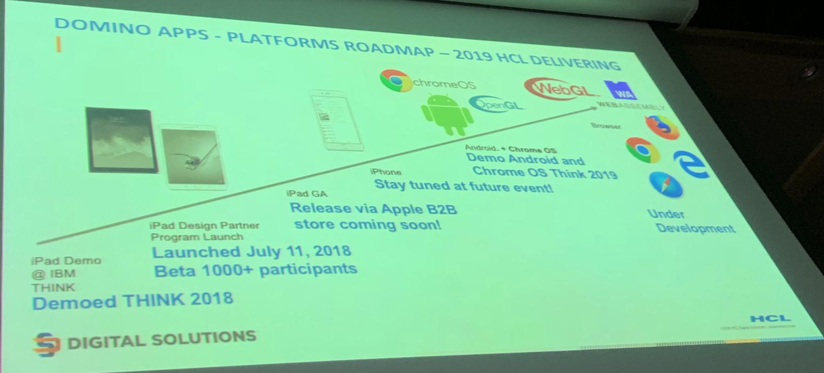 Nomad roadmap chart