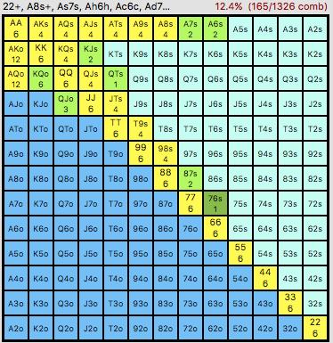 Image from PokerCruncher Expert for Mac