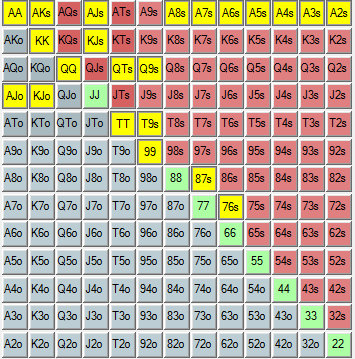 76 bluffs no thin.PNG