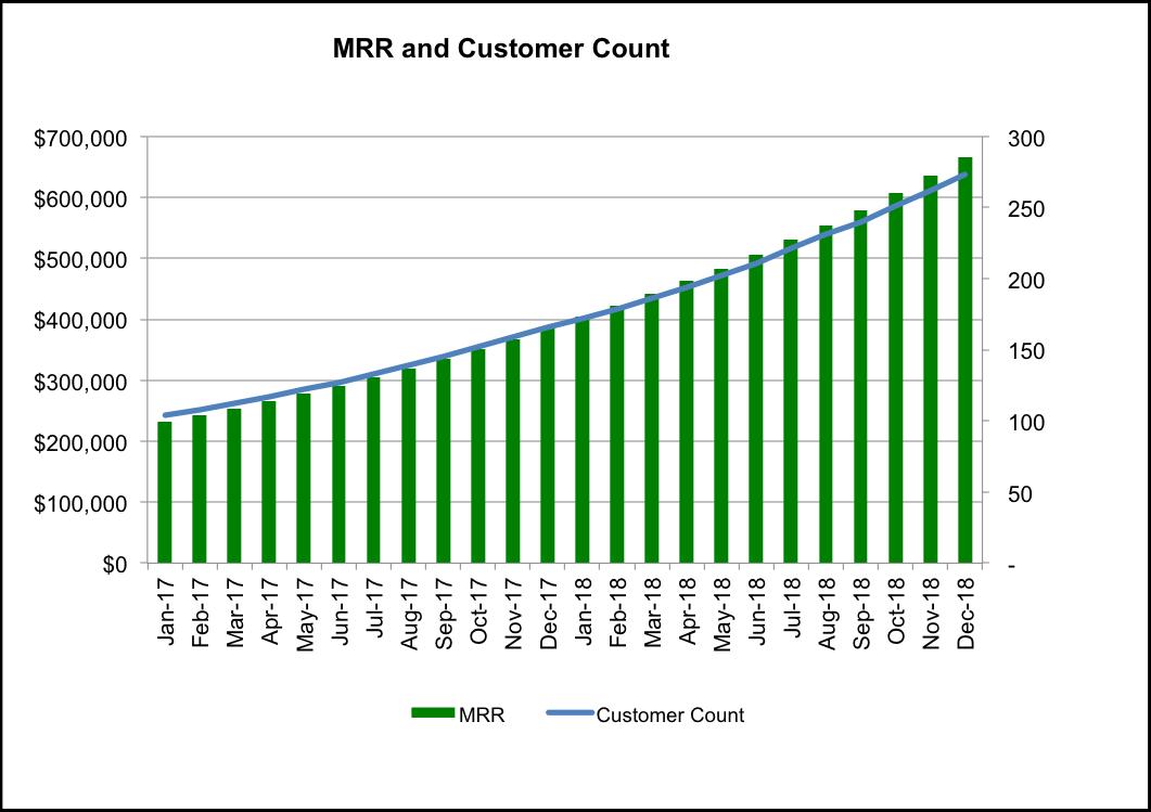 MRR_customercount.png