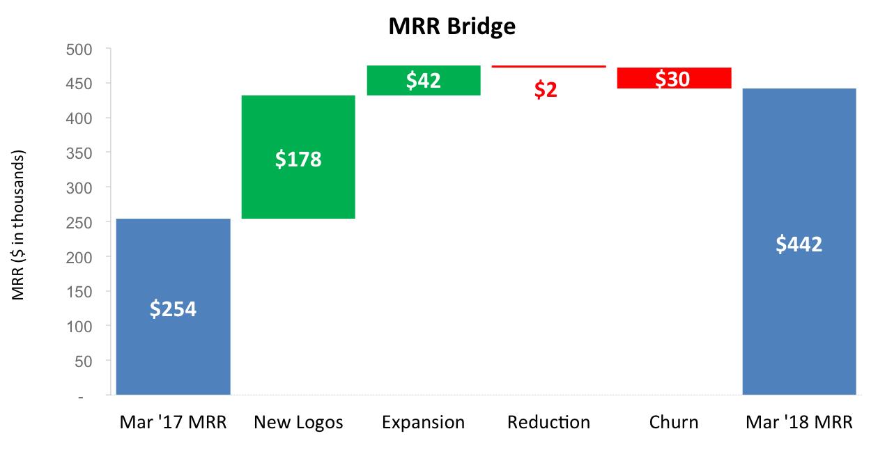 MRRbridge.png