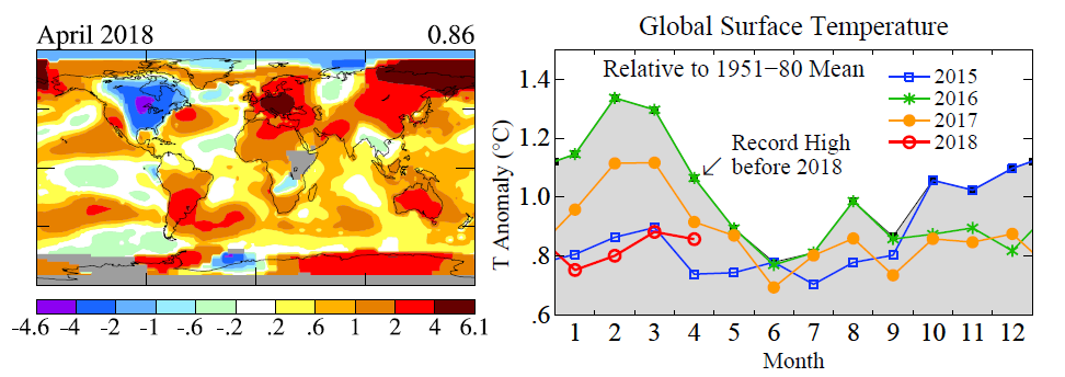 April 2018 Global Temp Update figure.png
