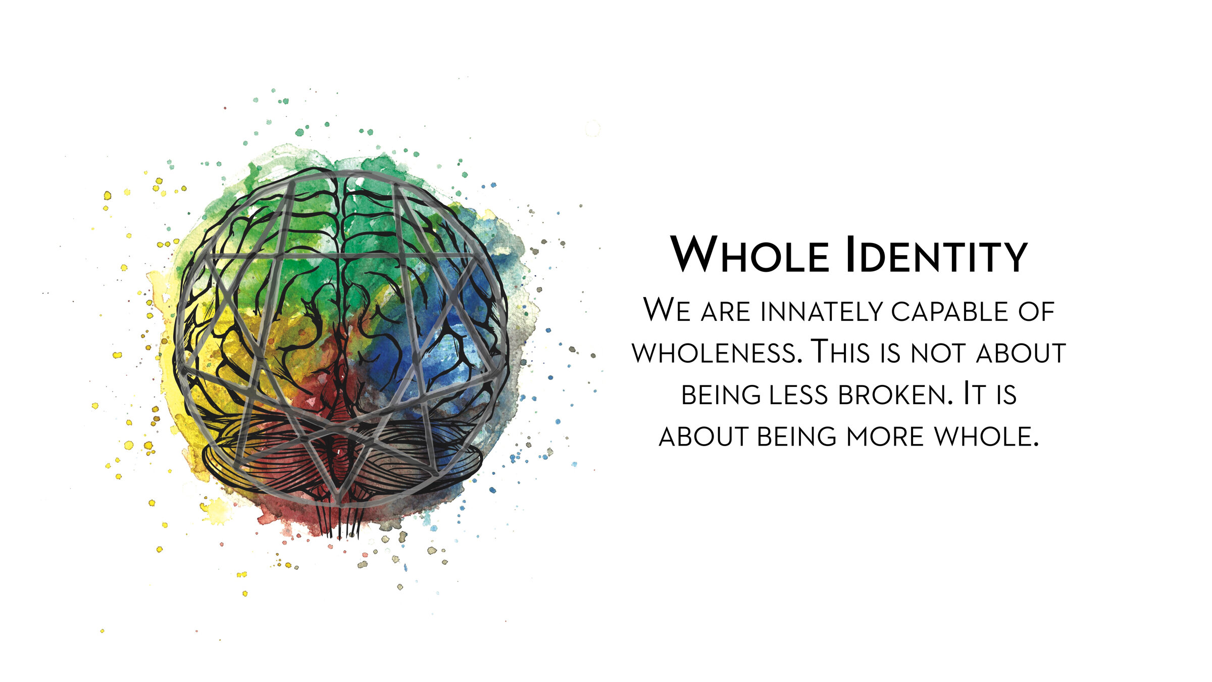 —— Click the image above to learn more about the ground-breaking and innovative brain-based Enneagram model, Whole Identity. ——