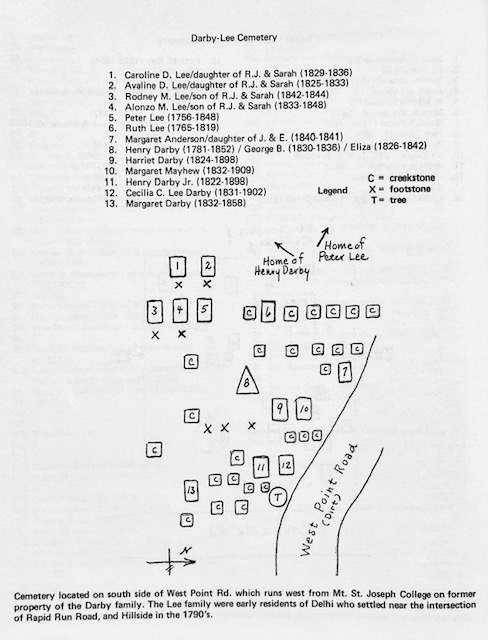 Cemetery Map, Courtesy of the Delhi Historical Society, all rights reserved.