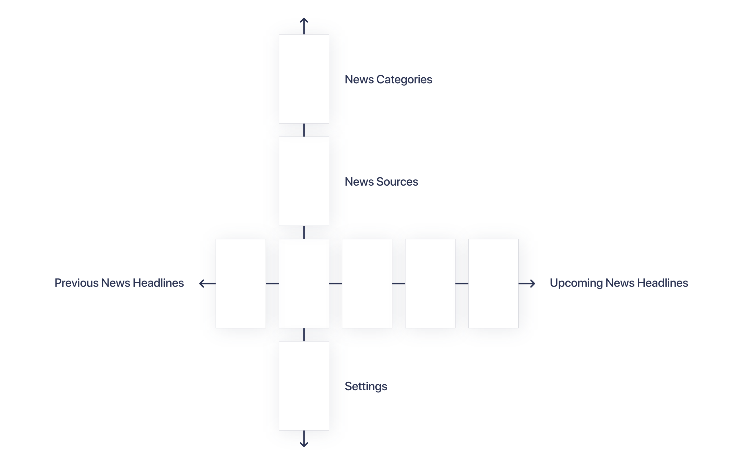 audiosume - Information Architecture.png