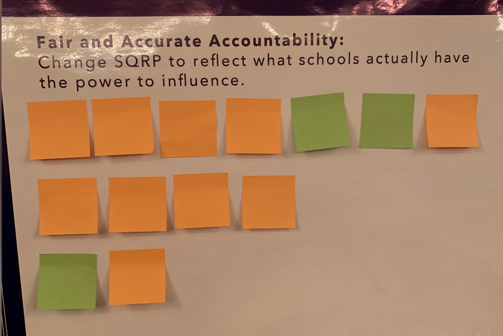 The Issues - Fair and Accurate Accountability