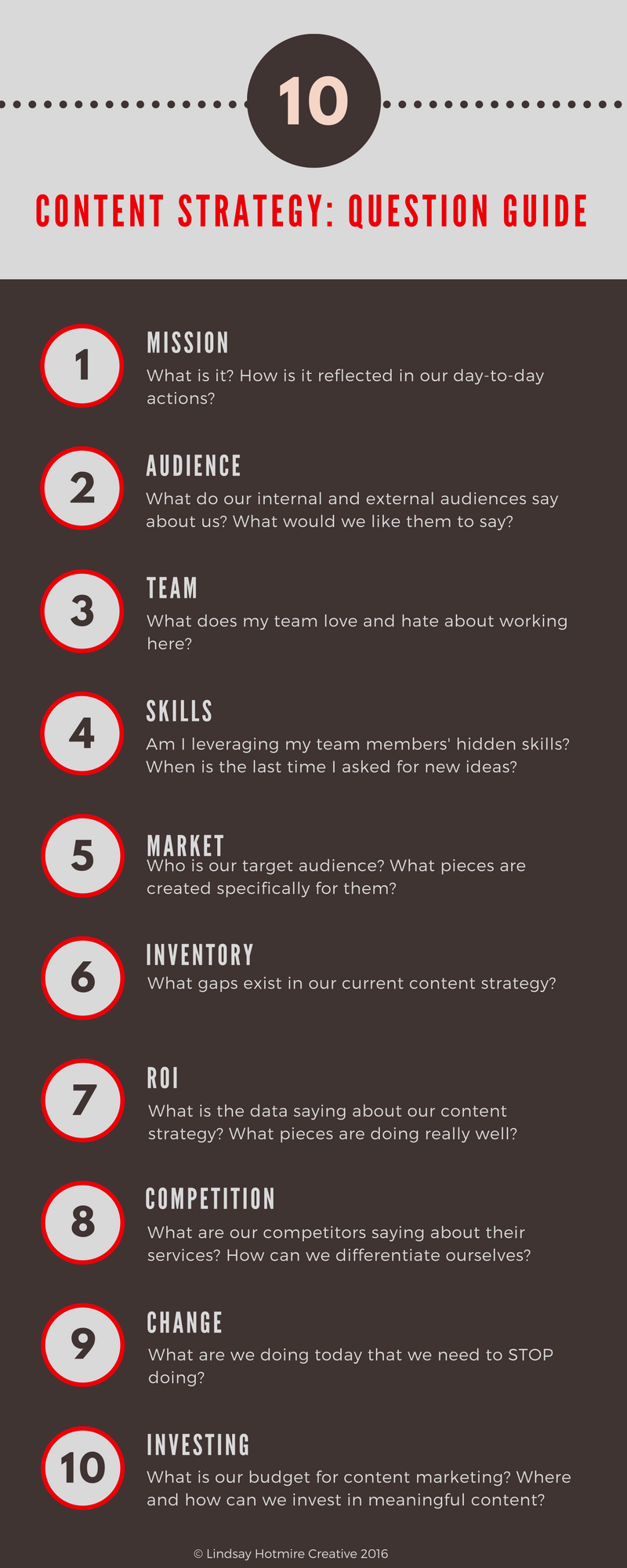 Content Marketing Questions Graphic.png