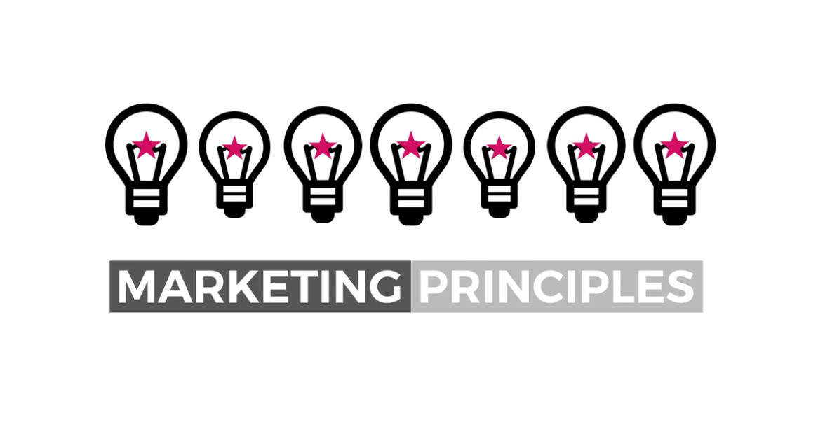 MARKETING 101: How To Be Seen, Get Heard, Make An Impact - 7 Principles Visually Explained