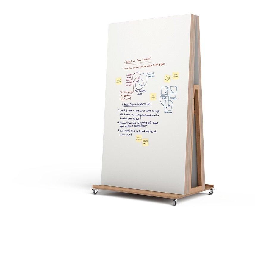 Bis zu 30 Whiteboards lagern und transportieren und immer griffbereit haben
