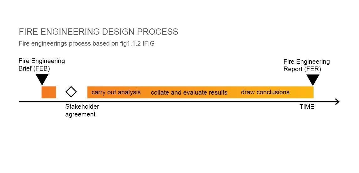 IFS消防工程设计流程20210205.JPG