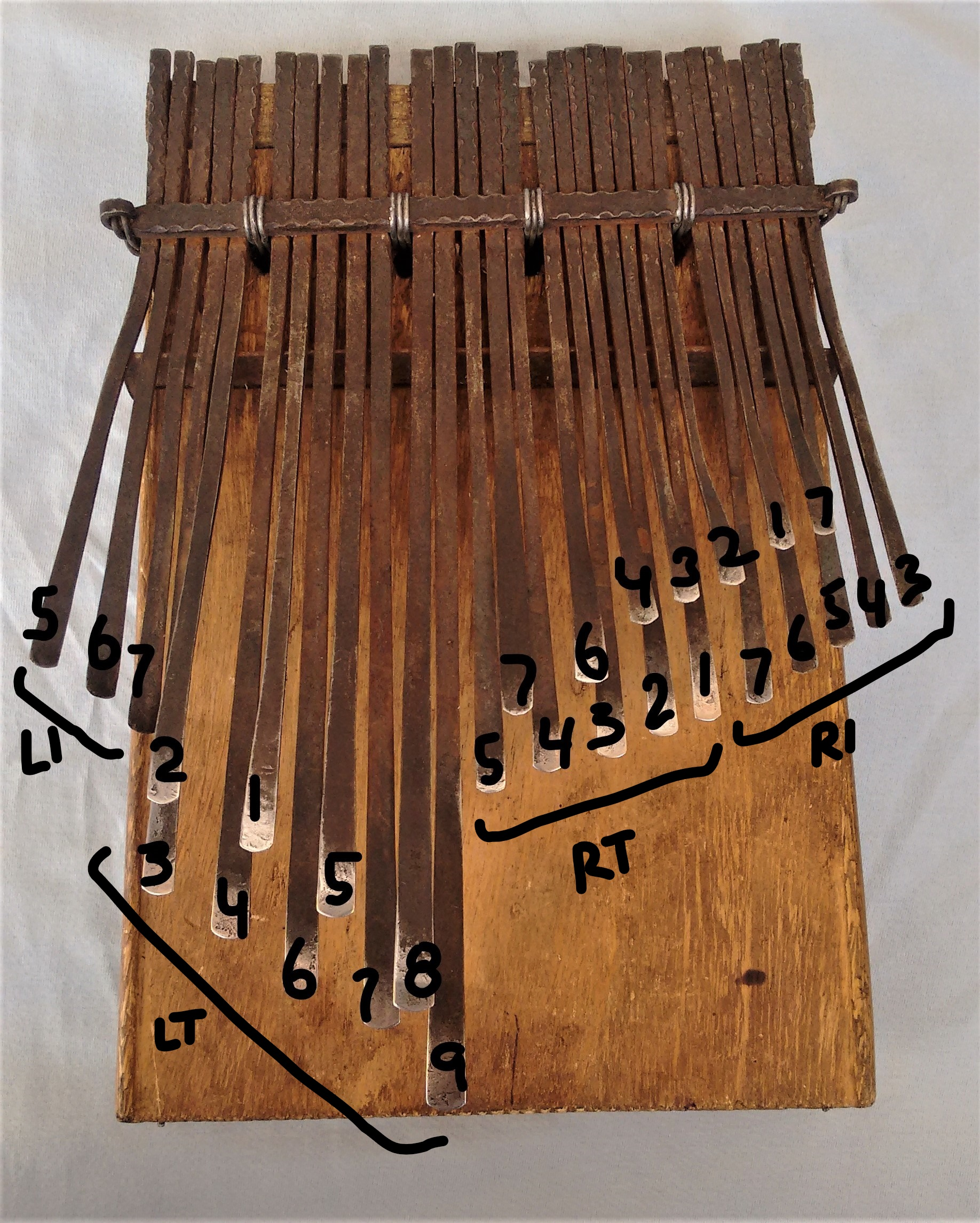 James Kamwaza's numbering system of the hera mbira. The order of the numbers follow the order of notes in the scale, but the ascending numbers correspond to a descending scale. The keys with the same numbers are octave equivalents. The notes labeled as 8 and 9 could also be named 1 and 2, but are so named to avoid repeats played by the left thumb. In this photograph I add LI, LT, RT and RI to indicate which notes are played by the Left Index, Left Thumb, Right Index and Right Thumb, respectively. The top row on the right hand side is played entirely by the Right Thumb.