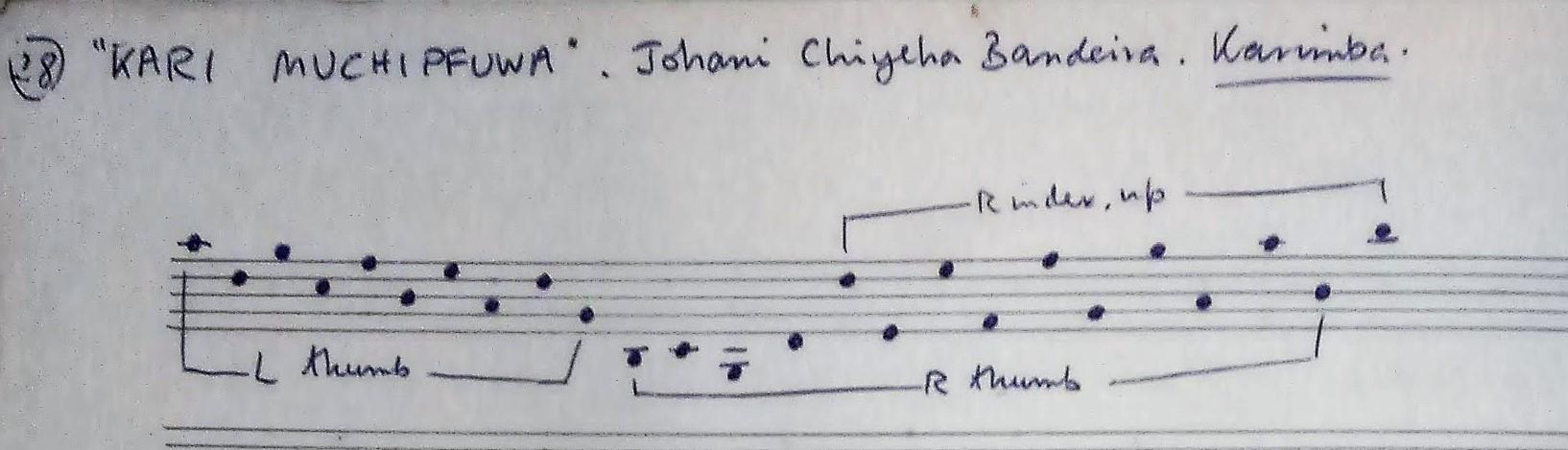 Layout of Johani Chiyeha Bandeira's karimba, by Andrew Tracey in 1969.