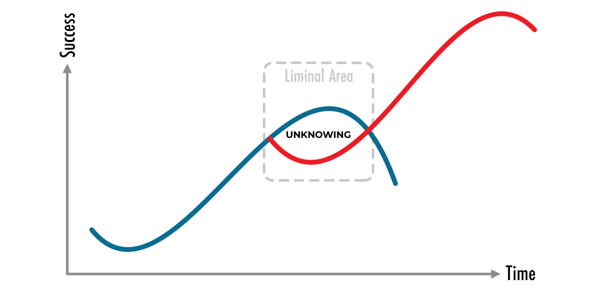 Sigmoid-Curve.png