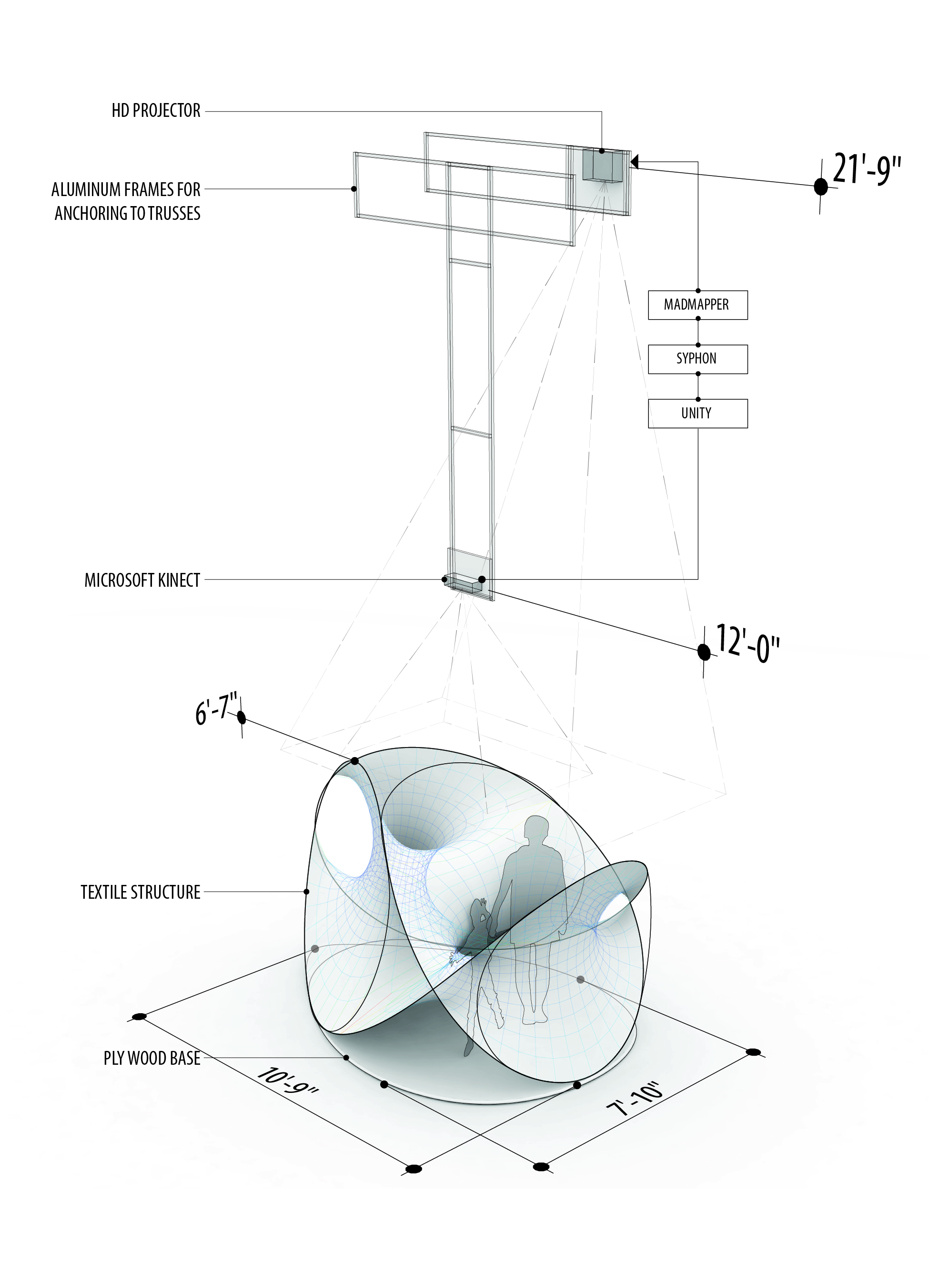 StretchPLAY_03-2_Architecture diagram.jpg