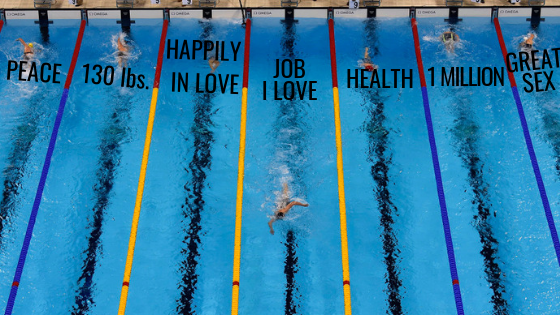 "Just as a swimmer dives in and follows the black marker at the bottom of the pool, we too can enter the ""lane"" of what we want, following the practical trajectory toward its ends, focusing on our process in the flow state or  ""in the zone."""