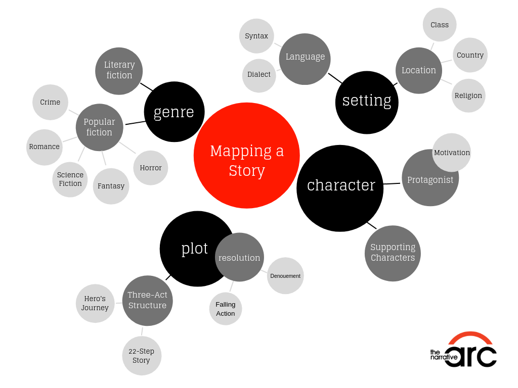 mapping-a-story.png