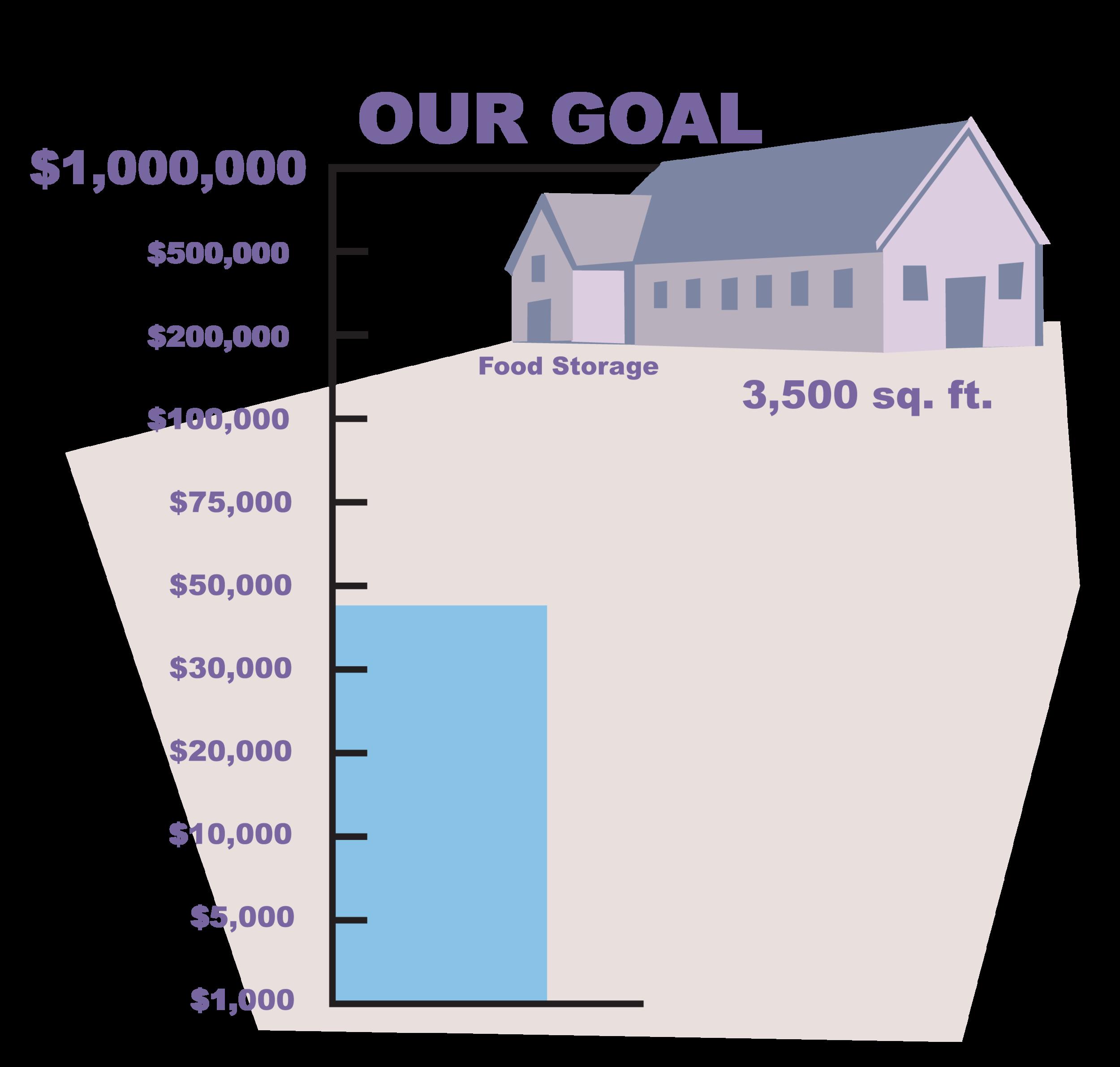 building-Fund-image.jpg