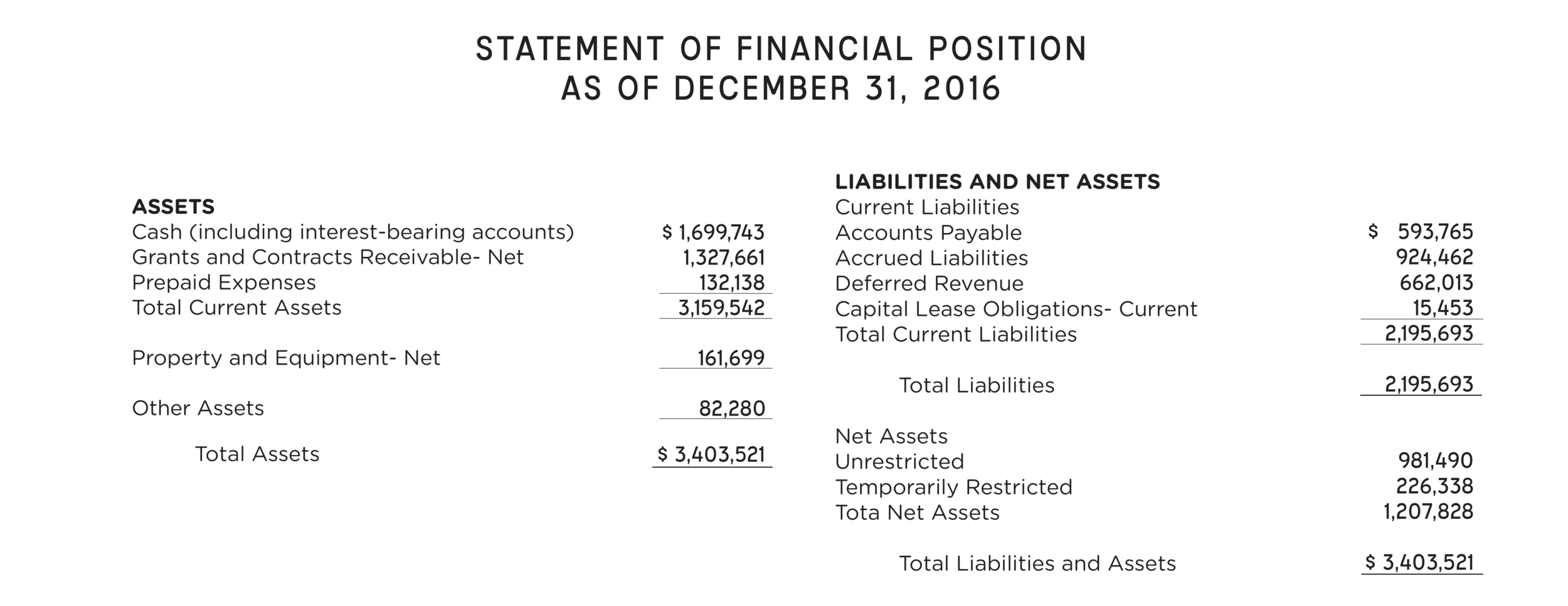 AR Financial Statement-01.png