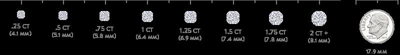 Choosing-a-diamond-size