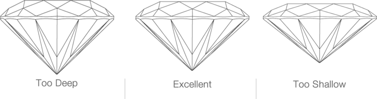 Diamond-Shapes-Overview.png