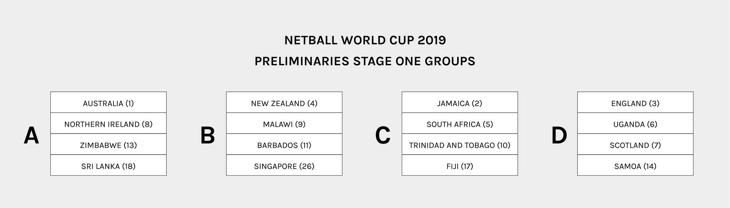 NWC-FORMAT-GROUPS2.png