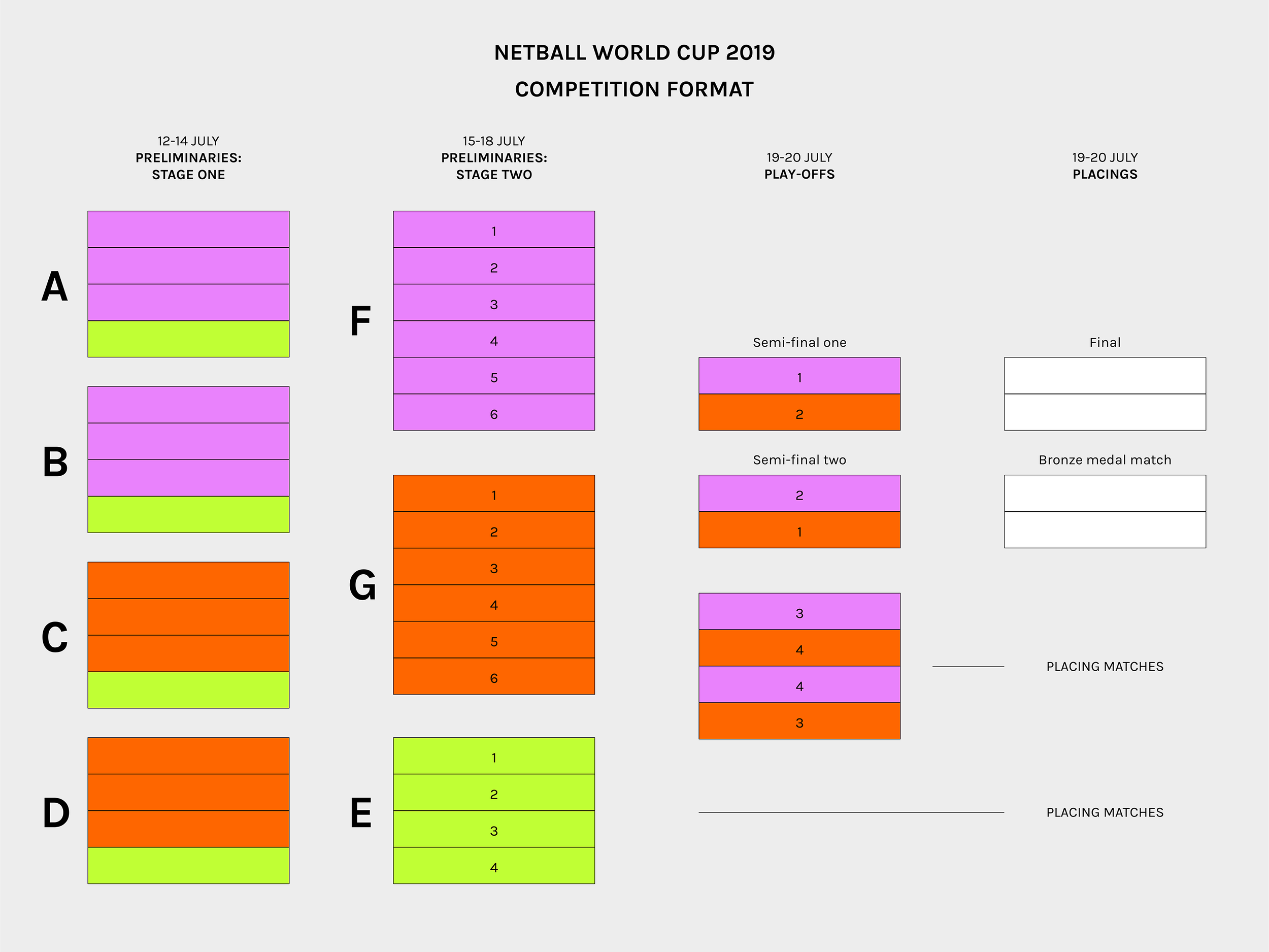 NWC-FORMAT-GROUPS.png
