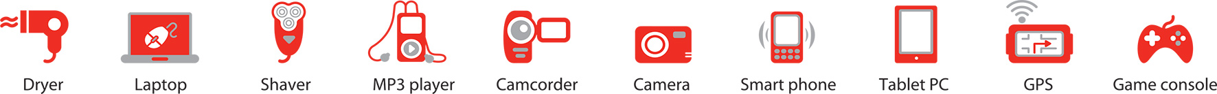 SWAMPCN33G-Pro+-Device-icons.jpg