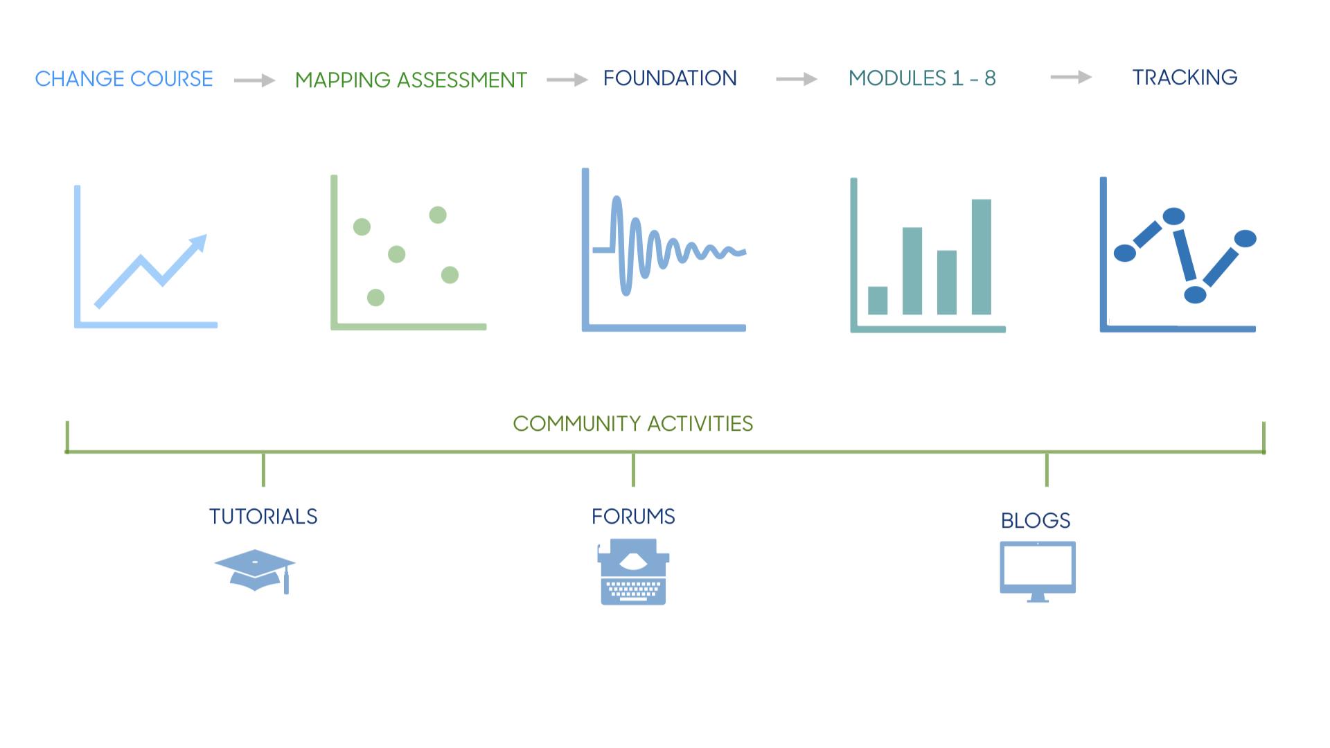 website diagram for platform.001.jpeg