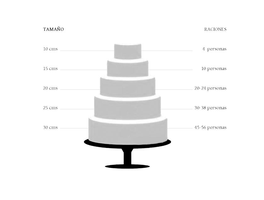 Raciones - tamaño tartas boda - Abasotas.png