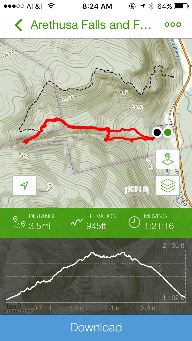 All Trails recording - I was amazed that my All Trails app was able to record this hike. The graph for the elevation gain is horribly off, but I had no service with AT&T during the hike.
