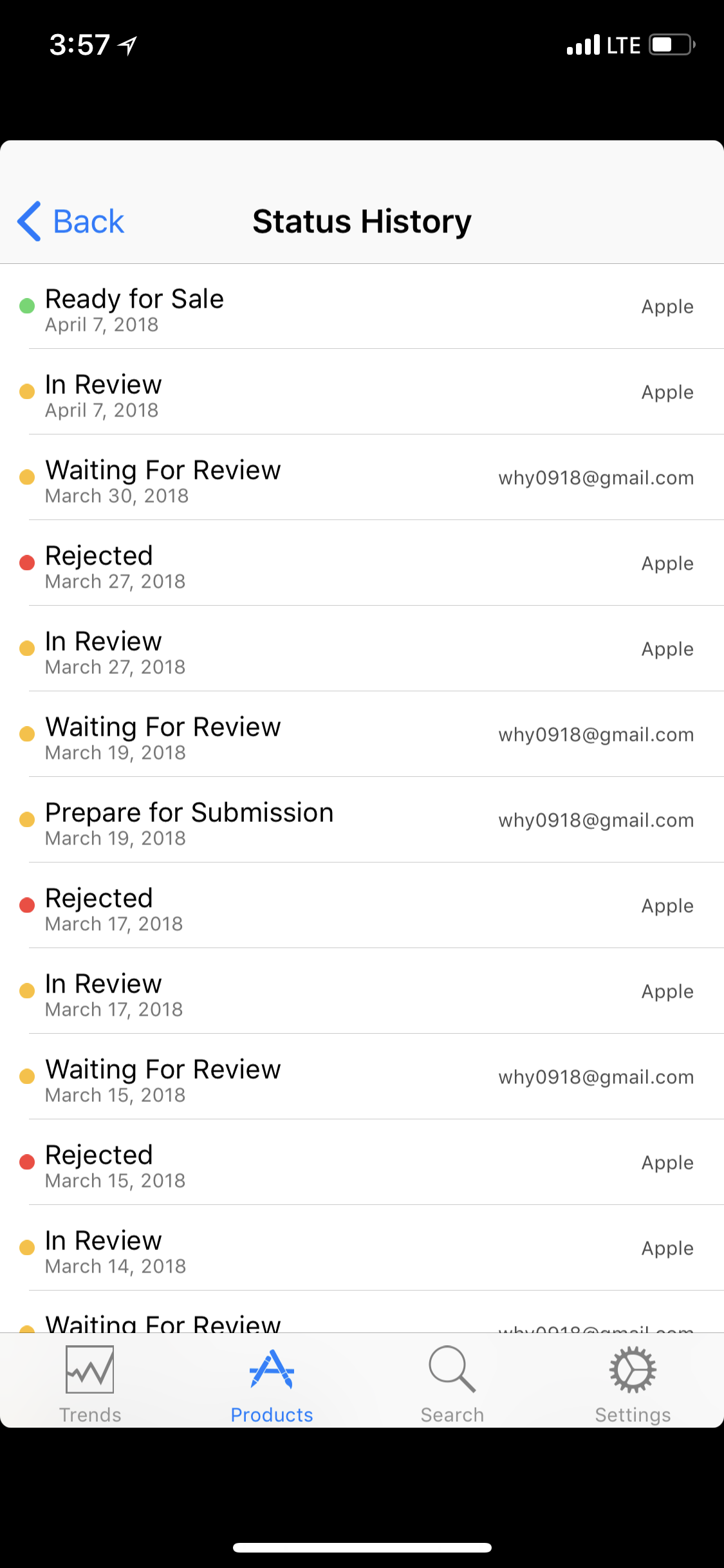 In Review- Rejected- In Review- Rejected