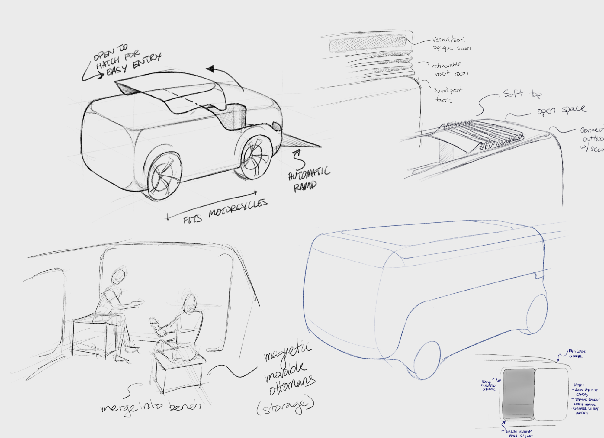 Early Concepts
