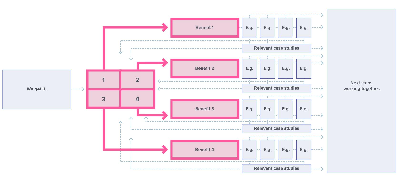 Presenation-diagrams-11.jpg