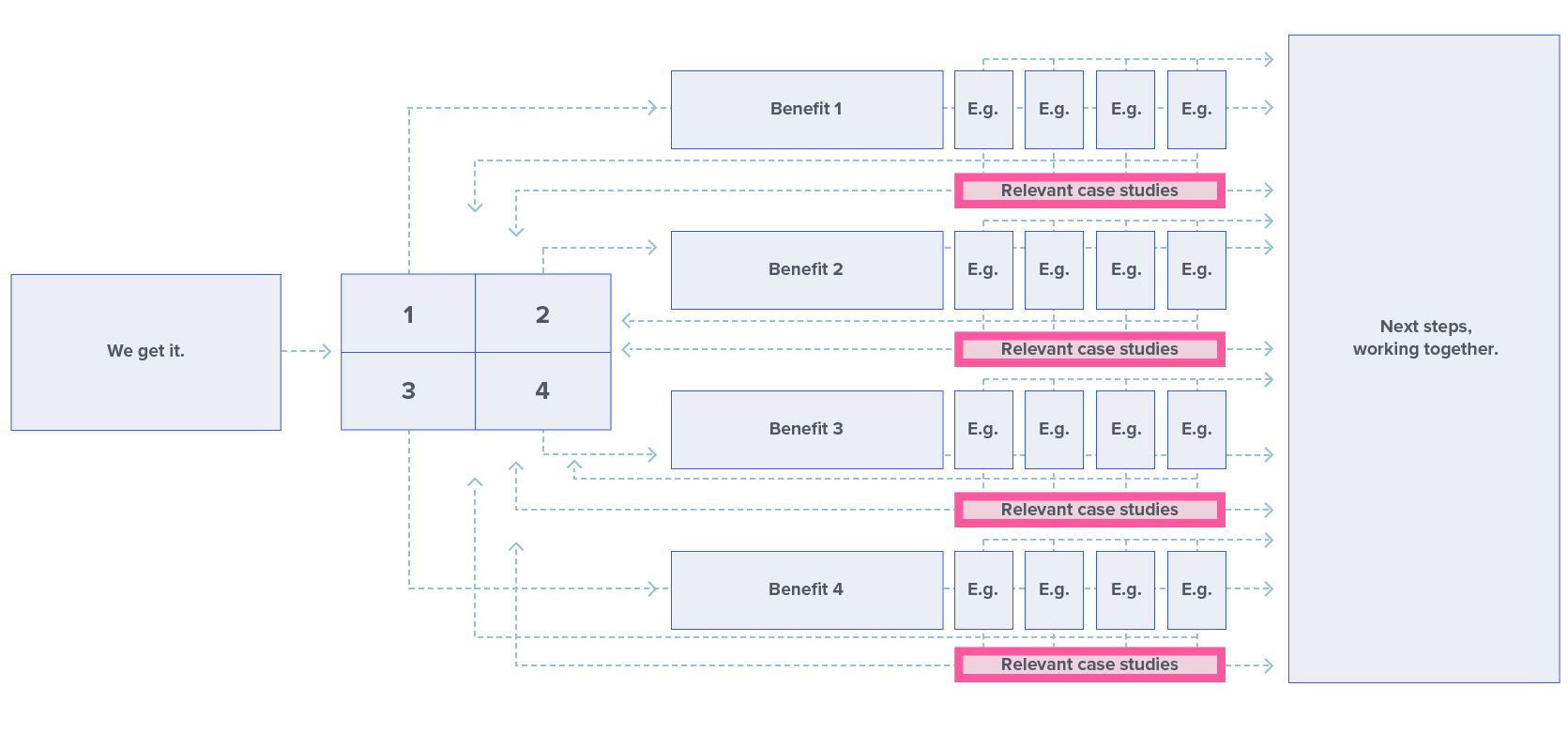 Presenation-diagrams-13.jpg