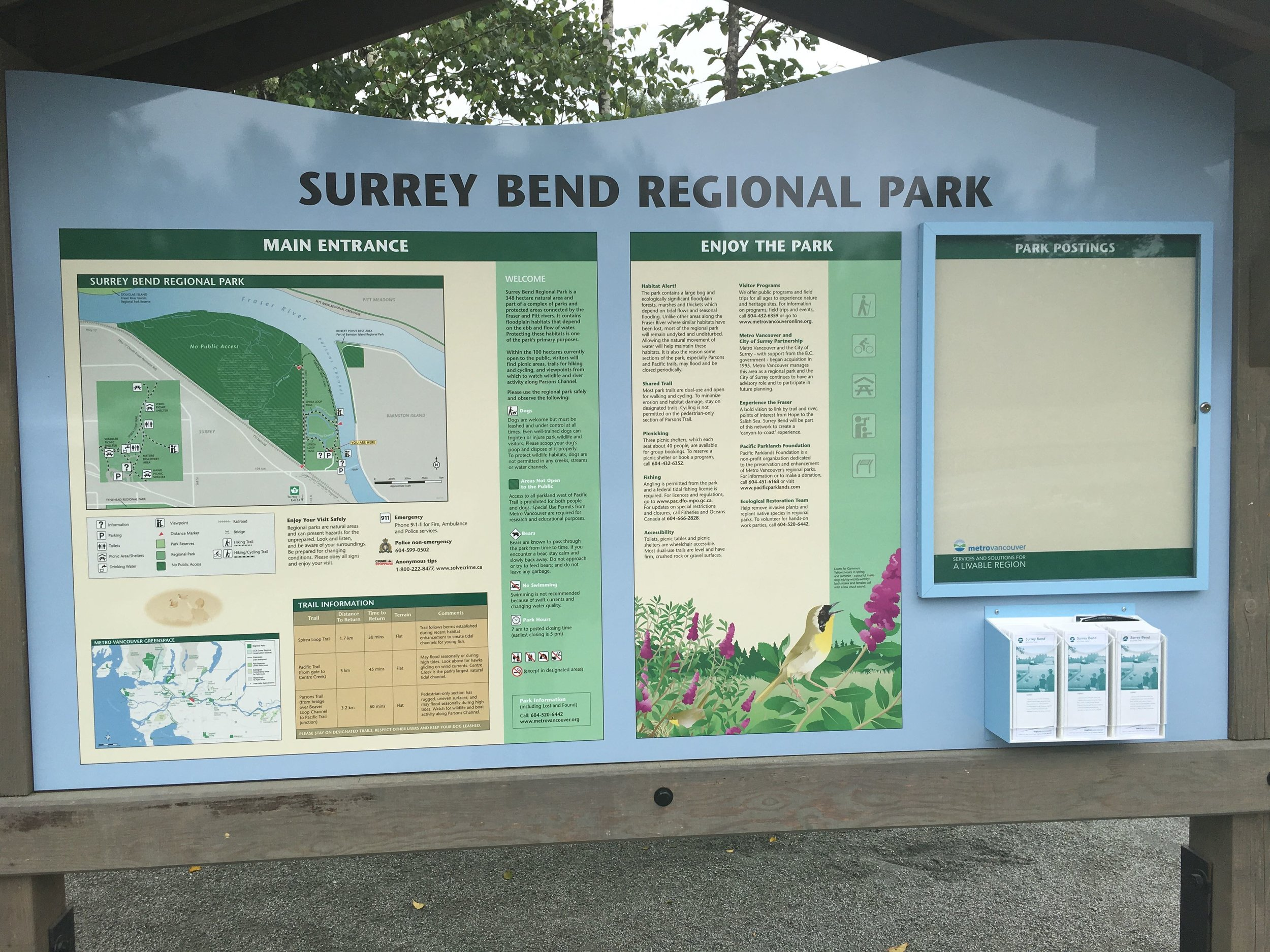 Surrey Bend Sign