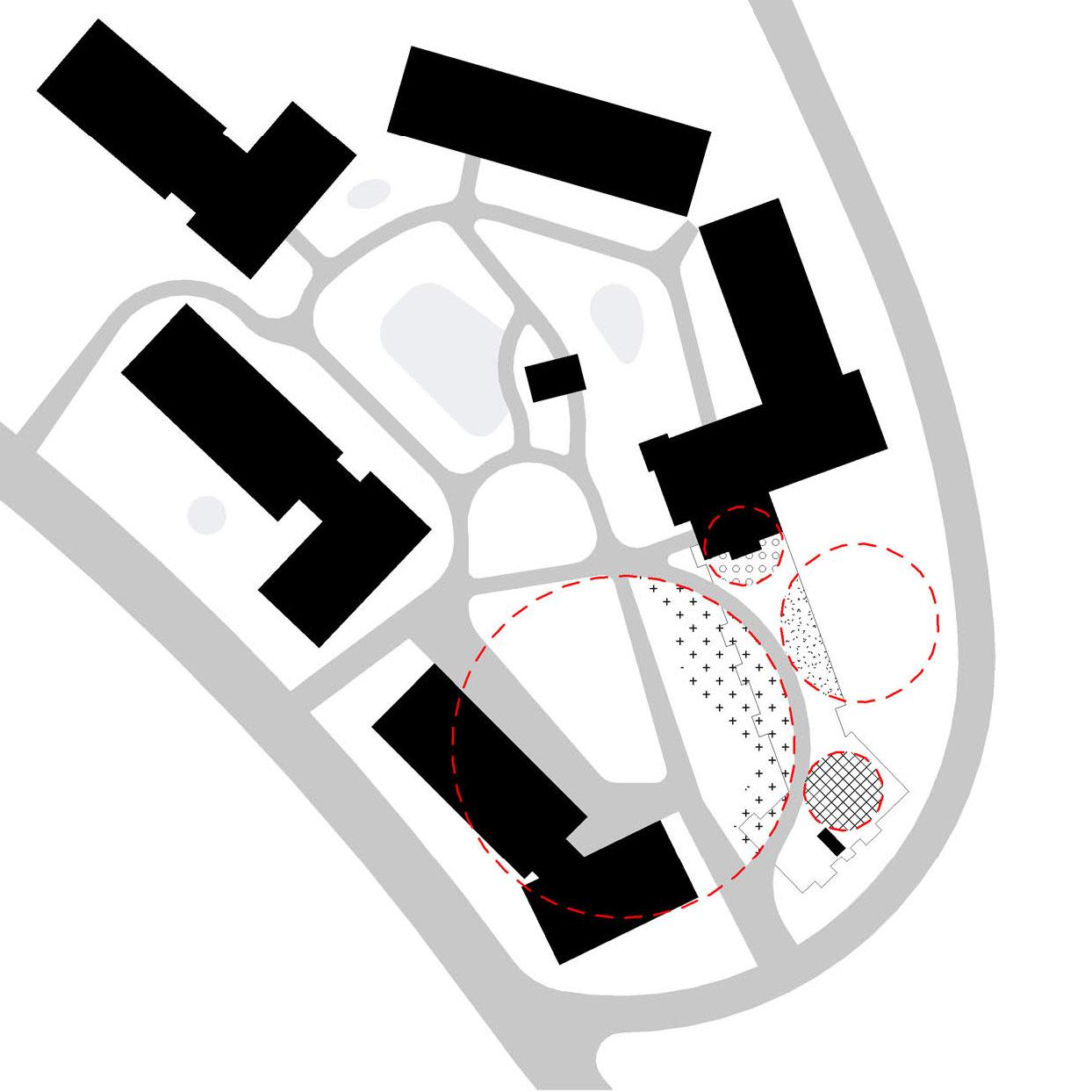 Activity Zones