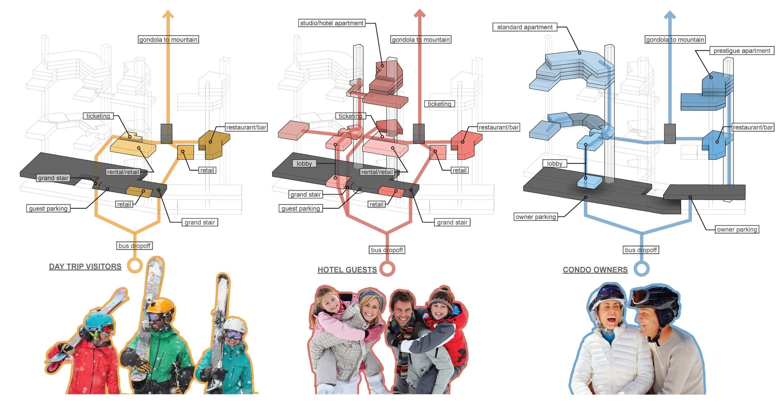user+experience+diagram.jpg