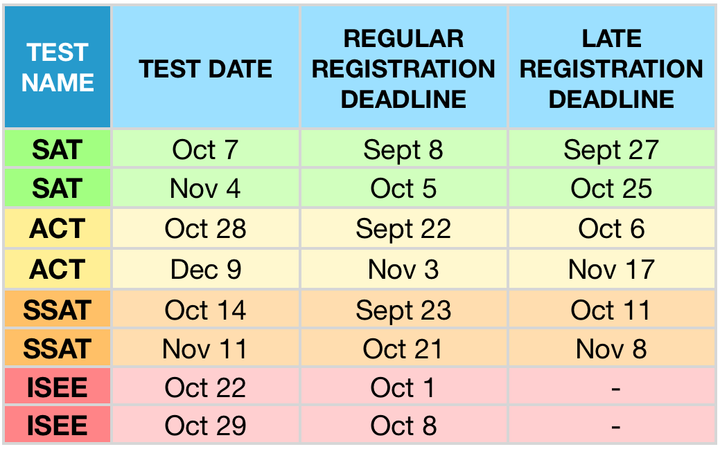 ffl_test_schedule_2017_09 sep.png