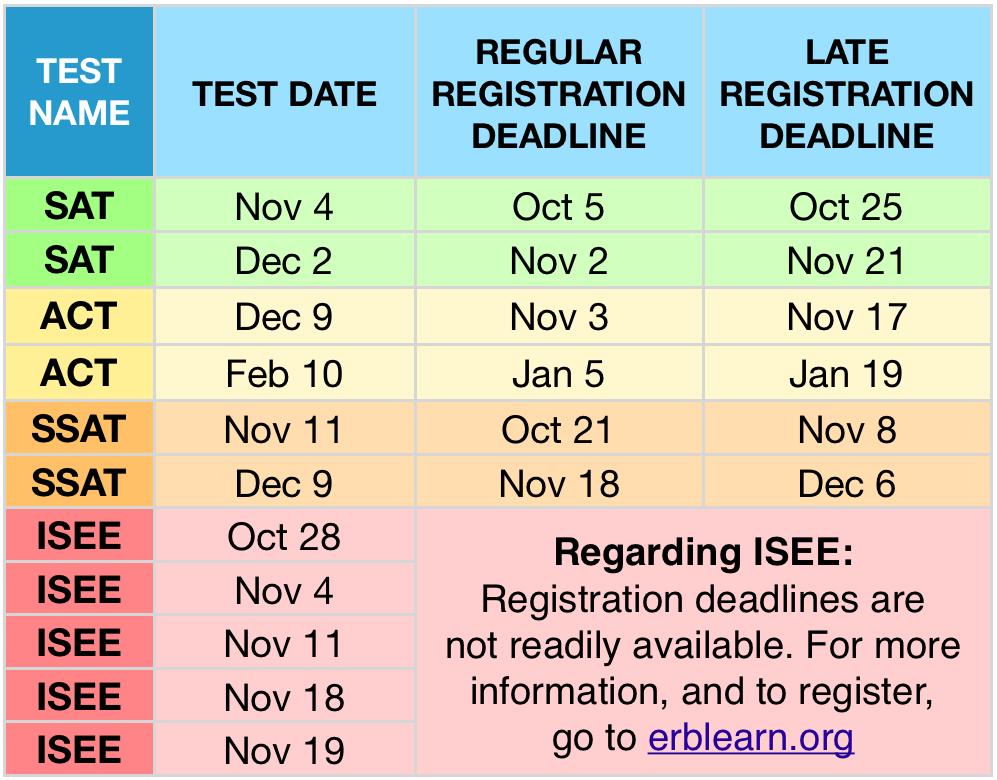 ffl_test_schedule_2017_10 oct.png