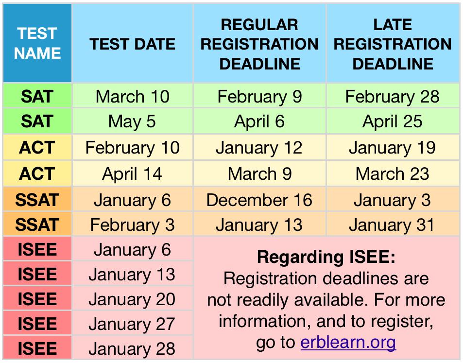 ffl_test_schedule_2018-01 jan.png
