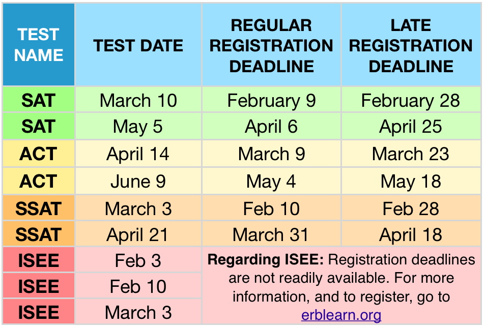 ffl_test_schedule_2018-02 feb.png