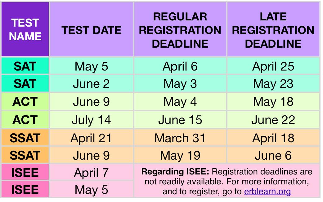 ffl_test_schedule_2018-04 apr ss.png