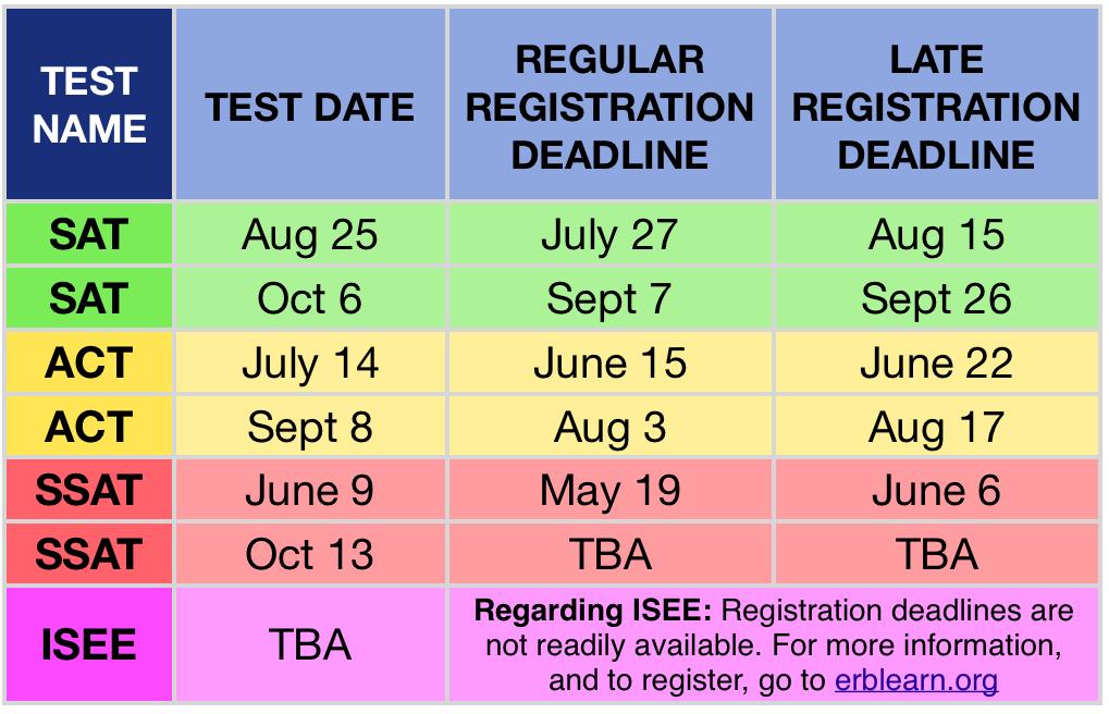 ffl_test_schedule_2018-06 jun.png