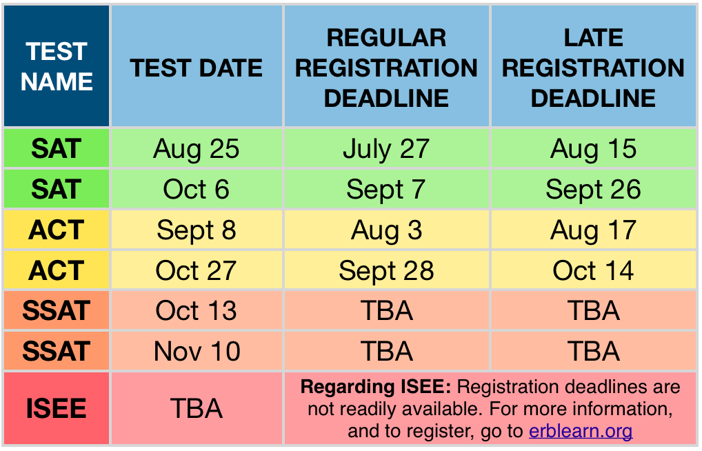 ffl_test_schedule_2018-07 jul.png