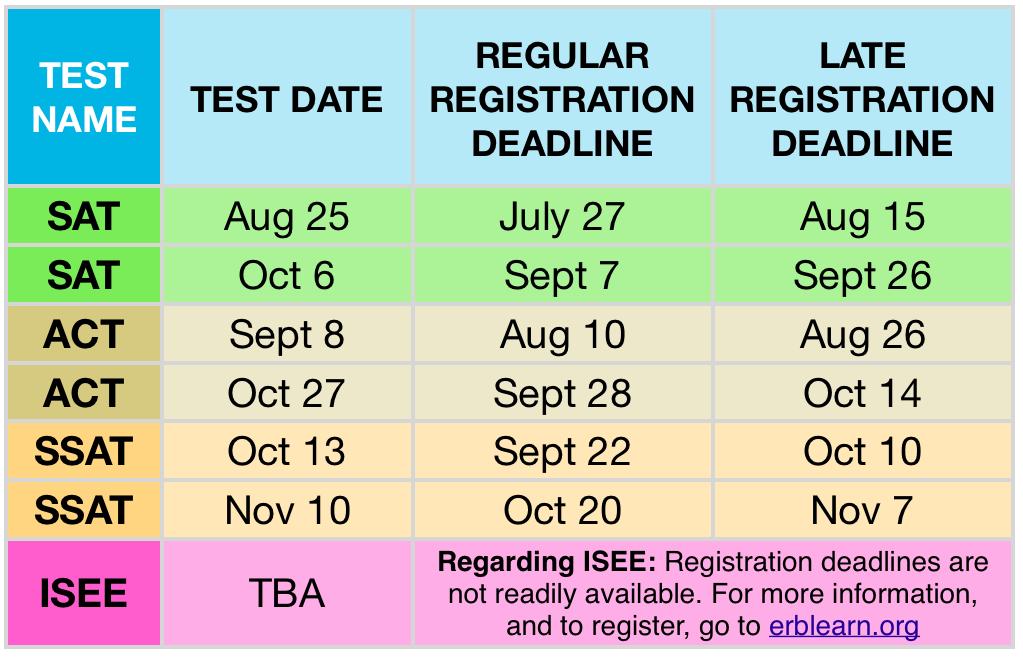 ffl_test_schedule_2018-08 aug.png