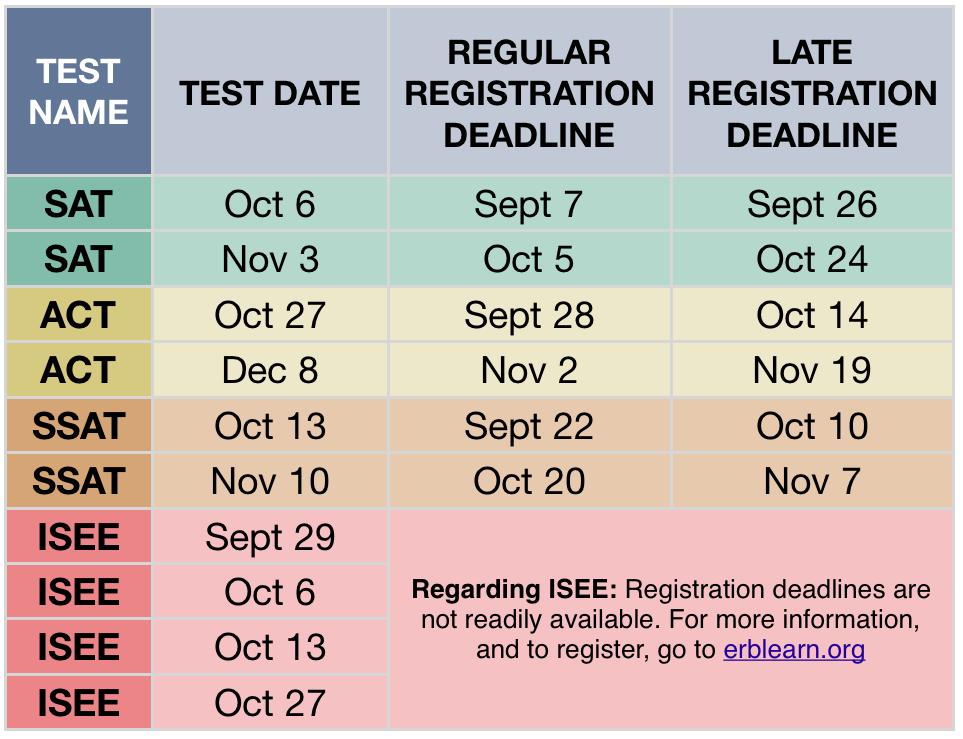ffl_test_schedule_2018-09 sep.png
