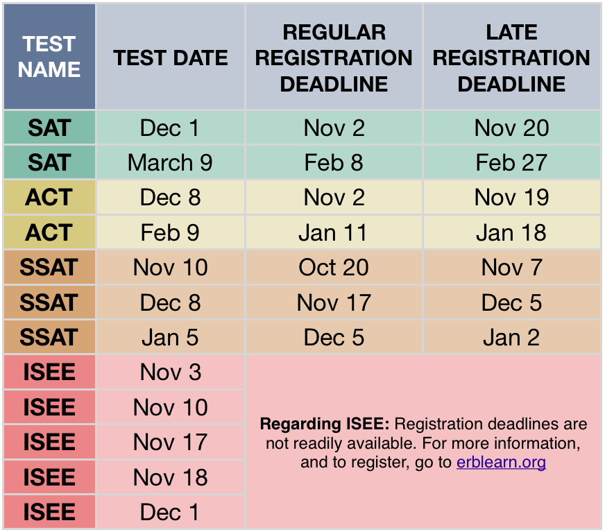 ffl_test_schedule_2018-11 nov ss.png