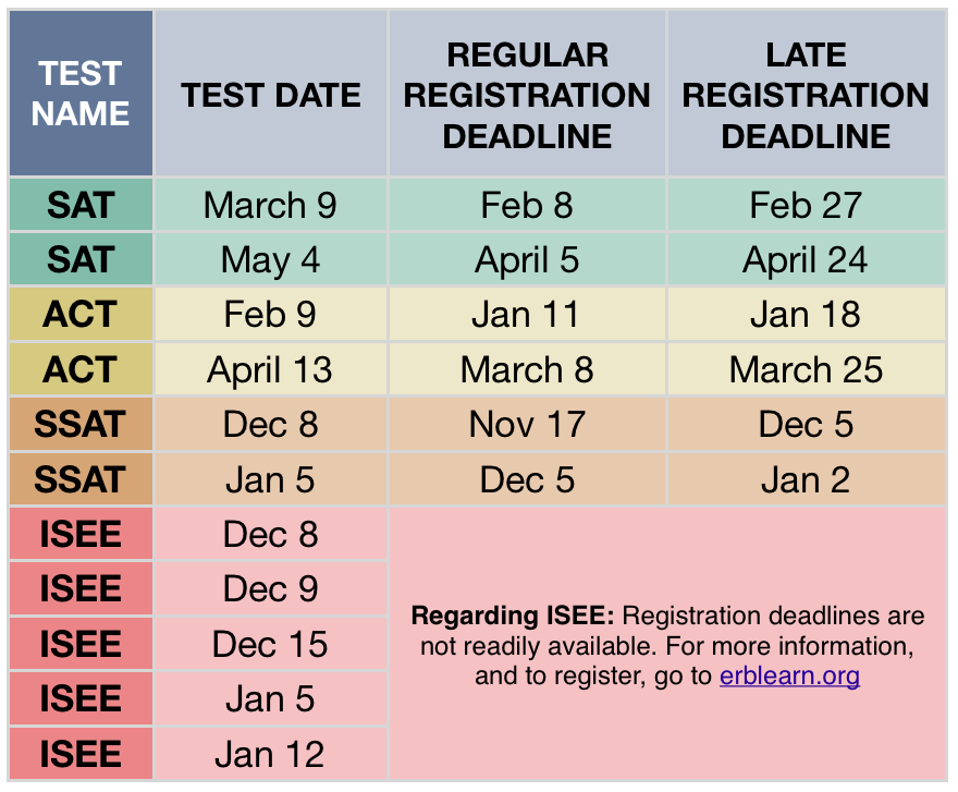 ffl_test_schedule_2018-12 dec.png