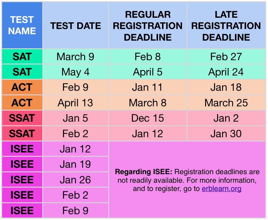 ffl_test_schedule_2019-01 jan.png