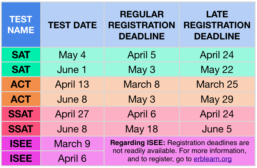 ffl_test_schedule_2019-03 mar.png